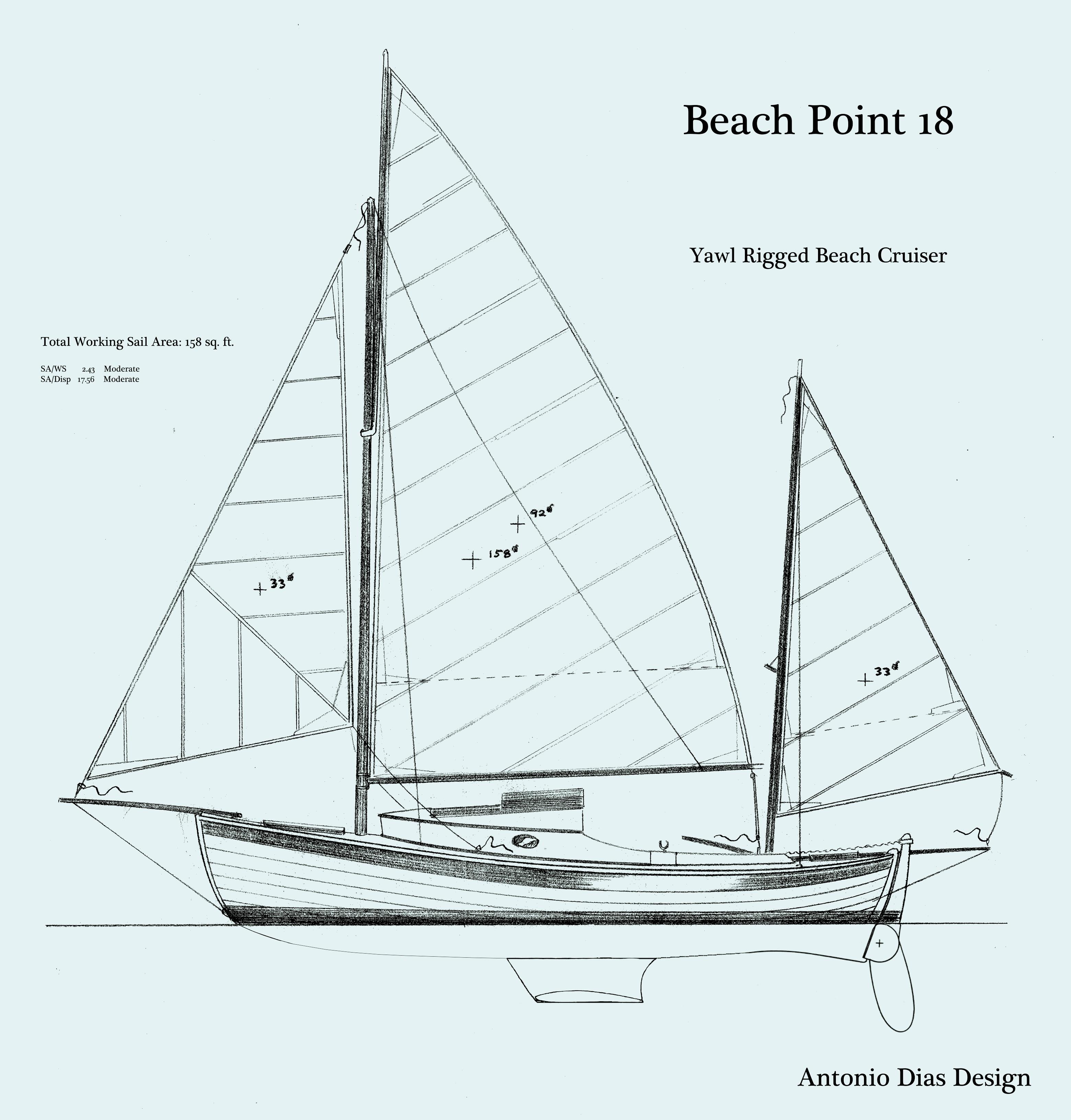 Beach Point Gunter Sail Plan keeled
