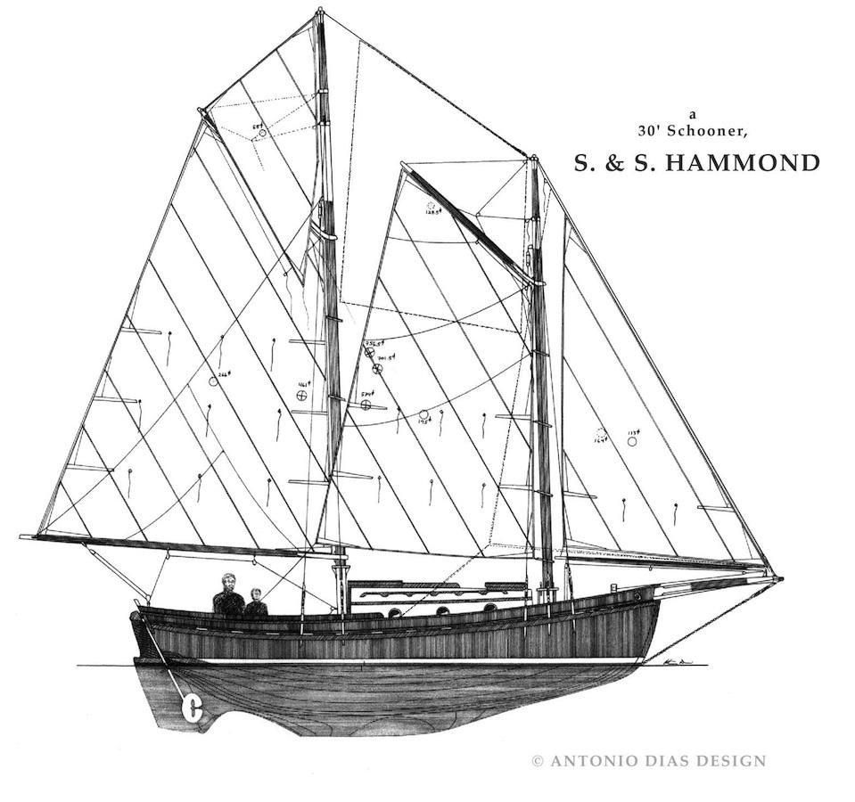 Hammond Schooner Sail Plan