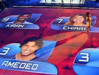 TeleNews 88  Milena Gabanelli lascia la Rai per La 7  A Sanremo Rocco Papaleo accanto a