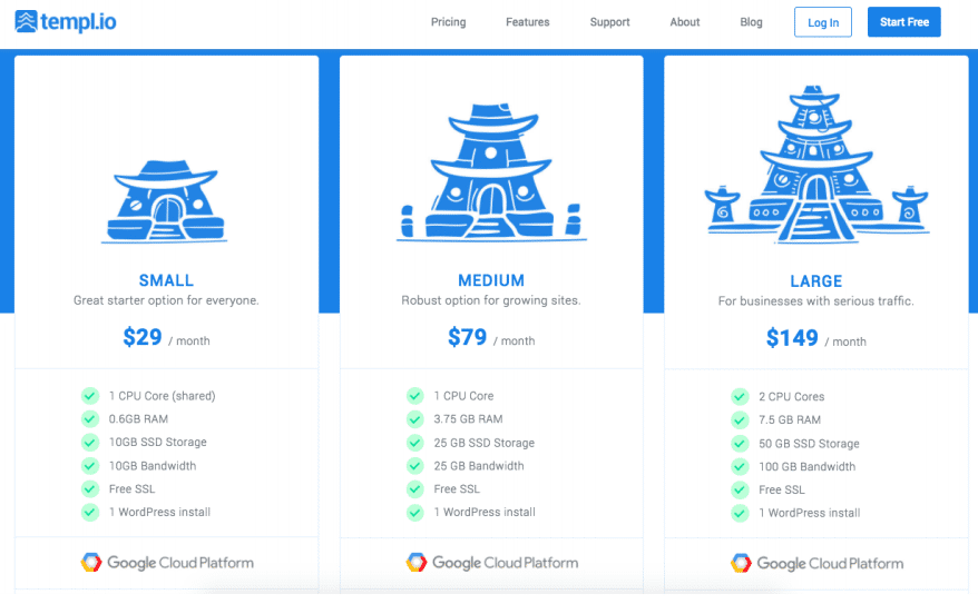 Templ.io Hosting Plans, Features And Pricing