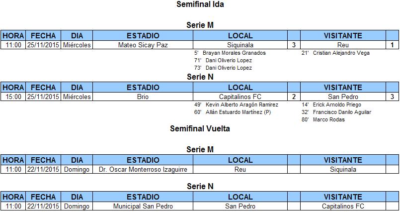 Semi SD TA15