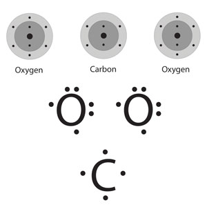 ionic bonding lewis dot diagram msd 6al wiring hei valence electrons, structure, electronegativity and vsepr