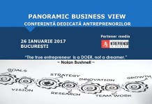 Panoramic Business View