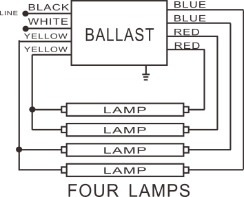 4 Lamp T8 Ballast Wiring Diagram from i0.wp.com