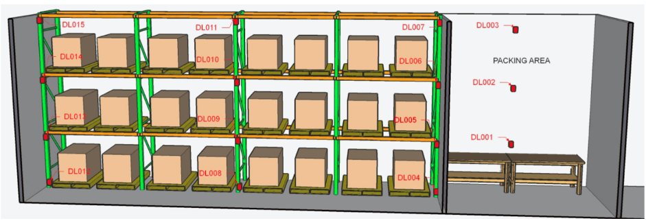 Typical location of data loggers in a pallet racking storage area