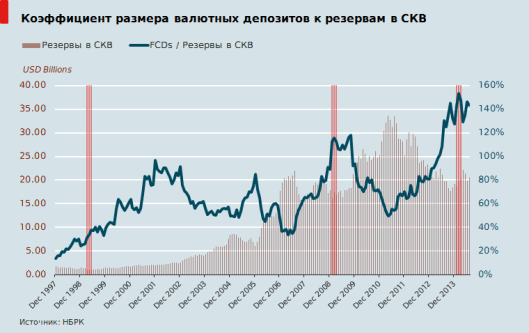 1. FCD vs. FX Res