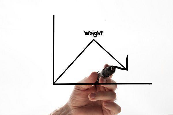 体重減少期