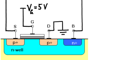 Difference Between CMOS and MOSFET
