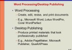 Difference Between Word Processing and Desktop Publishing