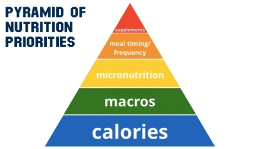 Pyramid_-_nutrition_4