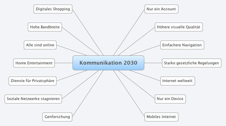 Jugendmedienevent 2010: Wie sieht Kommunikation in zwanzig