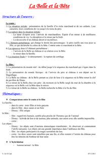 La Belle Et La Bête Fiche De Lecture : belle, bête, fiche, lecture, Belle, Bête, Classe, Gnomes