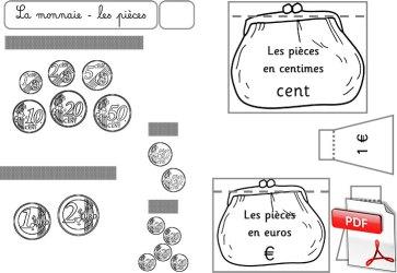 Leçon À Manipuler - La monnaie - les pièces