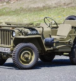willys jeep [ 1500 x 957 Pixel ]