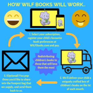 Register your child's favourite book preferences at WILFBooks.com and pay (1)