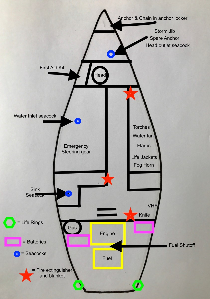 racing yacht diagram [ 843 x 1199 Pixel ]