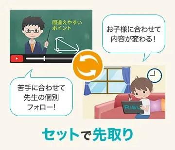 RISU(りすう)ってどんな通信教育??
