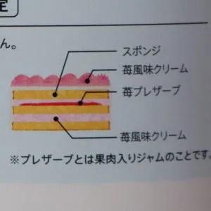 クリスマスケーキ キャラクター 予約