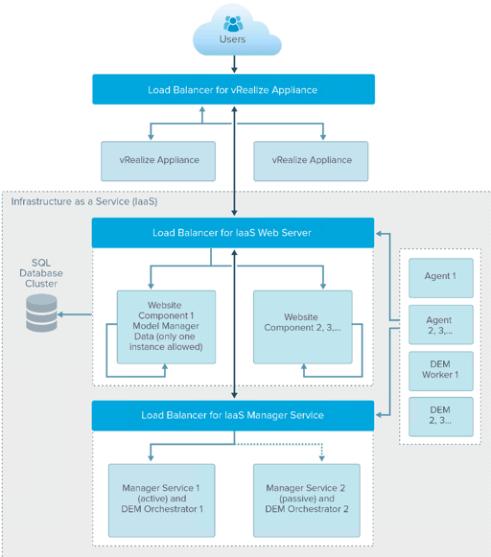 Enterprise_deployment