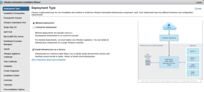 minimal_deployment_install