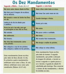 10 mandamentos de Deus X 10 mandamentos do Catecismo Católico