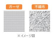 マスク布ガーゼと不織布素材の違い図