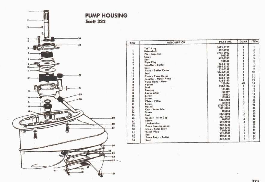 Pump-Housing-332