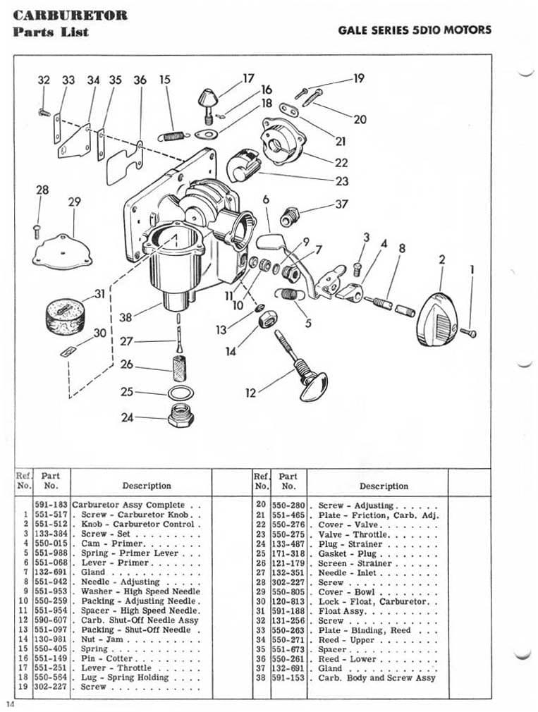 Pg_14_Carburetor