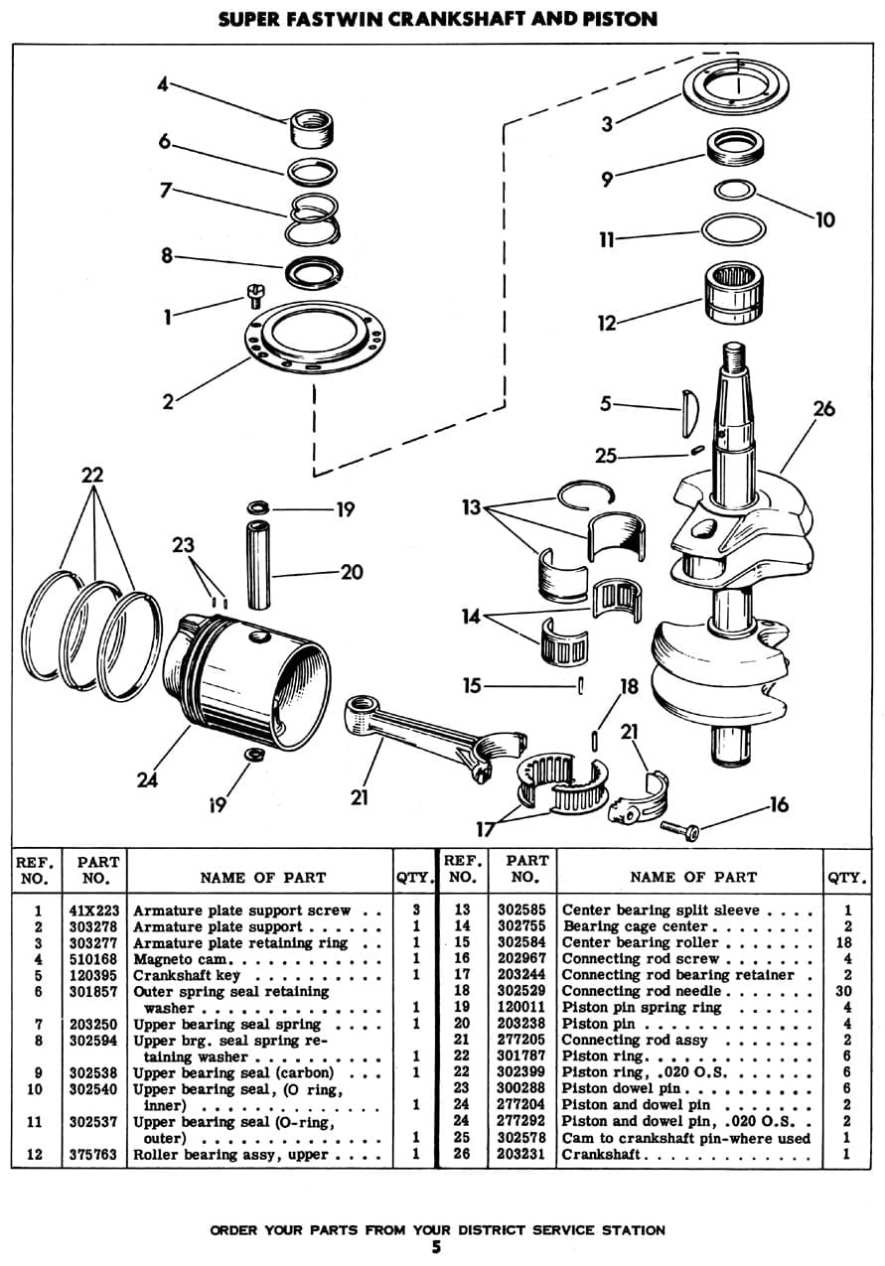 Does anyone have a parts manual for 1954 Evinrude 15HP