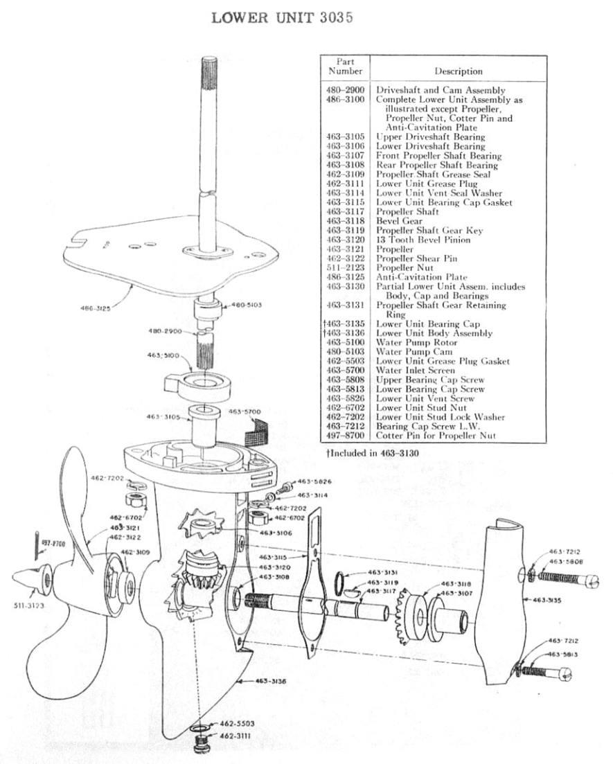 Manual for firestone 3.6hp