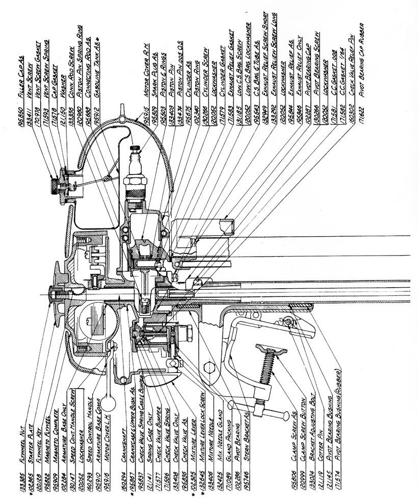 parts list serial #