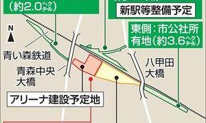 操車場跡地北側に新駅/青森市計画案(アリーナ)について!
