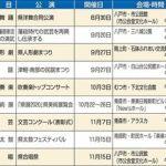 第30回青森県民文化祭のオープニングフェスティバル開幕フェス