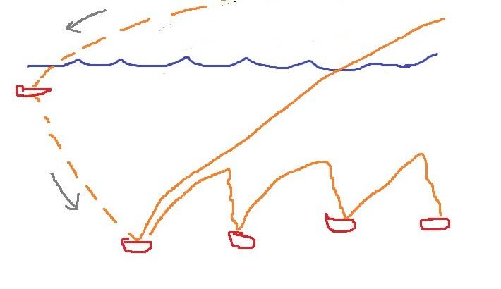 釣りを学ぶ。ルアーフィッシングにおけるPEラインでのフォールについて