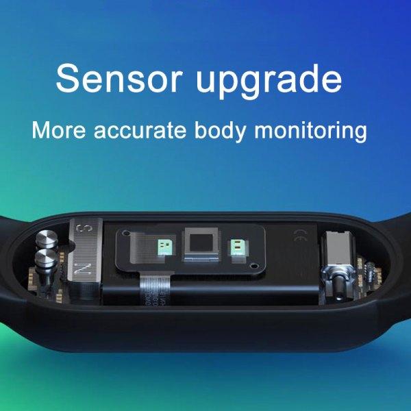 Xiaomi Mi Band 5 Smart Bracelet Band AMOLED Screen Miband 5 Smartband Fitness Wristband Heart Rate Monitor Bluetooth Sport Water 5