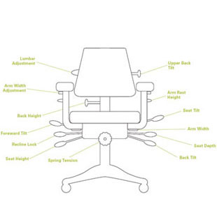 ergonomic chair levers modern lounge chairs office - desk seating | humanscale