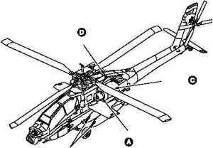 Figure 245 Servicing Diagram (Sheet 1 of 4)