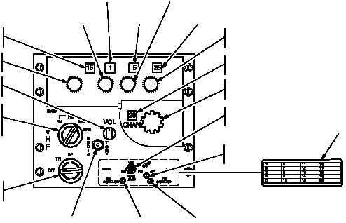 Figure 3-4. Control Panel AN/ARC-186