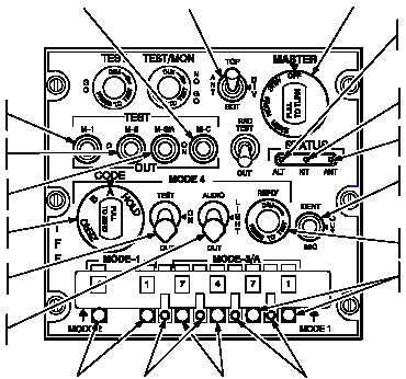Figure 3-26. Control Panel RT-1296/APX-100(V)1(IFF) and RT