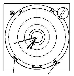 Radar Warning Discriminator On Mode Display