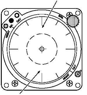 Figure 4-26. Radar Warning Receiver Check Display