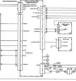 four winds motorhome wiring diagram imageresizertool com forest river rv wiring diagrams rv trailer wiring diagram [ 1506 x 836 Pixel ]