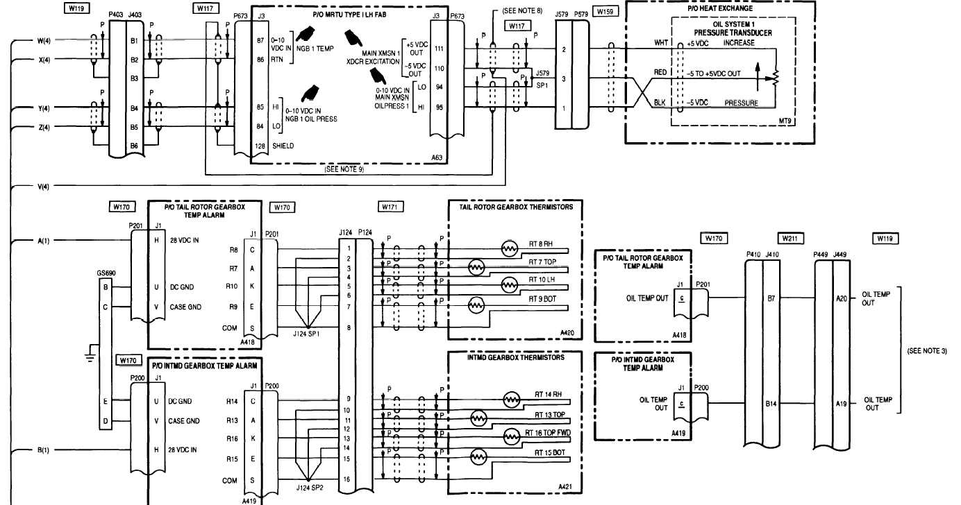hight resolution of refer to paragraph 9 14 clrcult protectlon dc emergency bus pilot station wiring diagram 2 refer to paragraph 23 1 power plants wiring diagram 3