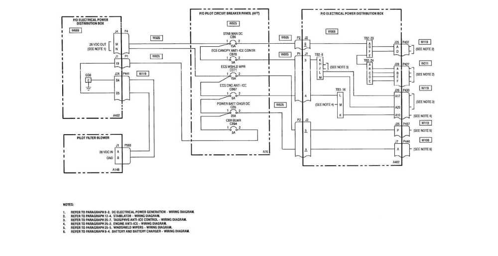 medium resolution of 9 9 circuit protection dc essential bus 1 pilot station wiring dc bus wiring diagrams