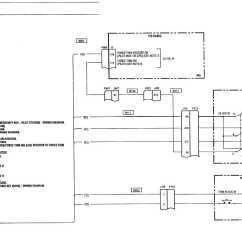 True T 23f Wiring Diagram Air Suspension Ride Installation 49f Odicis