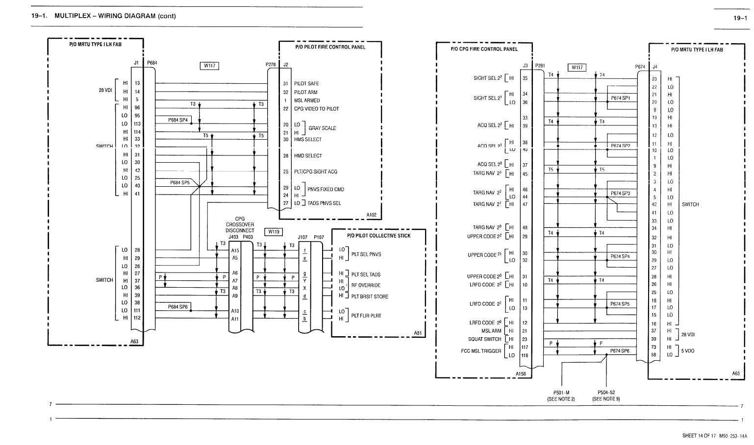 2005 Jeep Wrangler Wiring Diagram Pdf Html