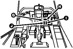 Figure 81. Engine Instruments Major Component Location