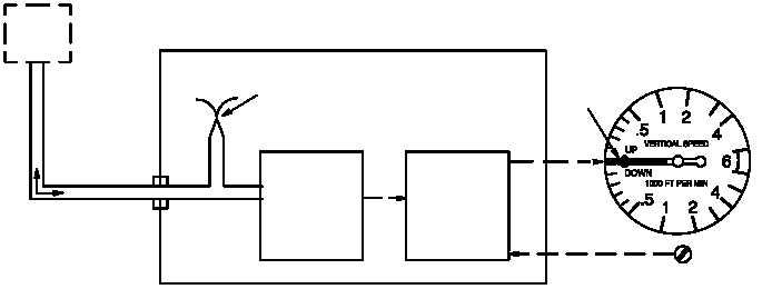 Figure 815. VSI Functional Block Diagram