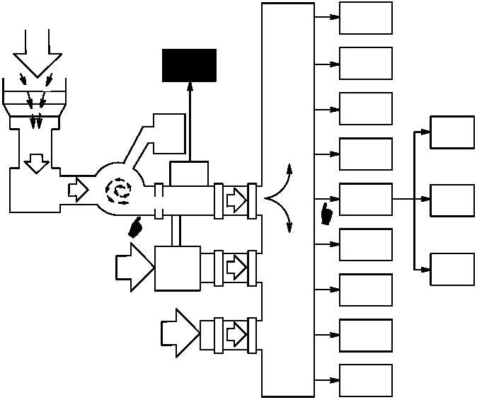 Figure 717. PAS Block Diagram