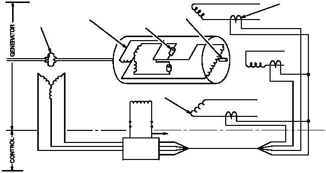 Ac Generator Circuit Diagram